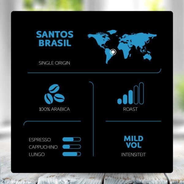 calor-santos-brasil-single-origin-koffiebonen-kenmerken