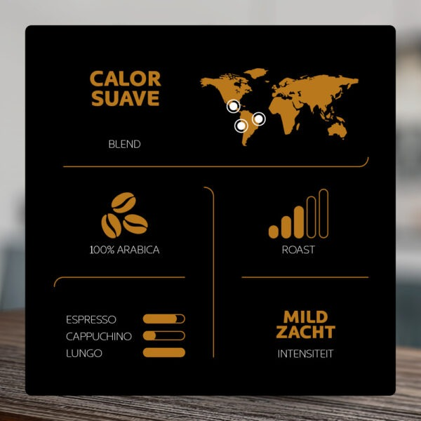 calor-suave-koffiebonen-blend-snelfiltermaling-kenmerken
